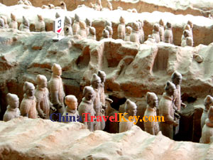 photo of Terracotta Warriors and Horses Museum